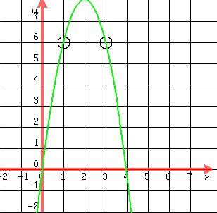 Unit 3 - Quadratic Functions - CAC Mathematics